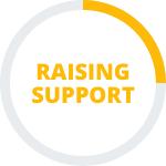 Ethiopiaid Australia spends 25% on fundraising on average